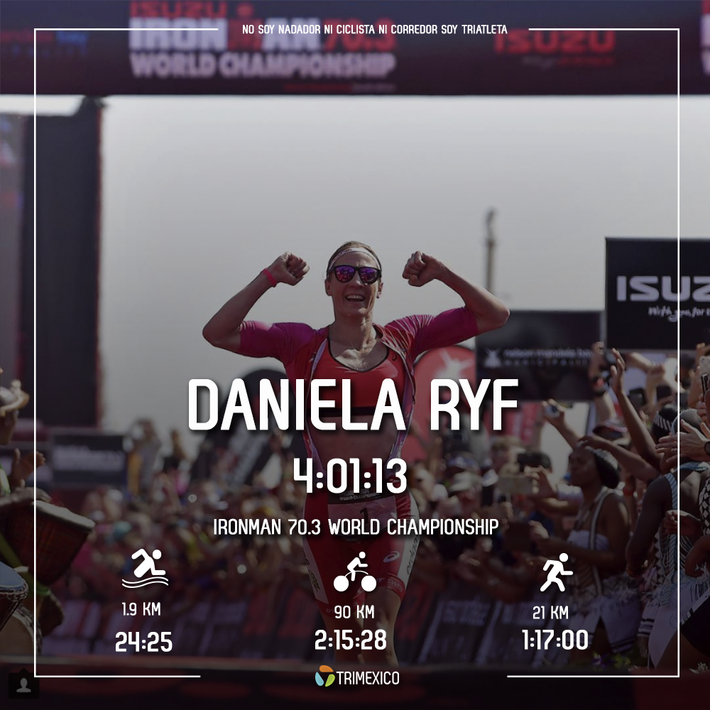 Daniela Ryf Logra TETRA campeona de Ironman 70.3 World Championship