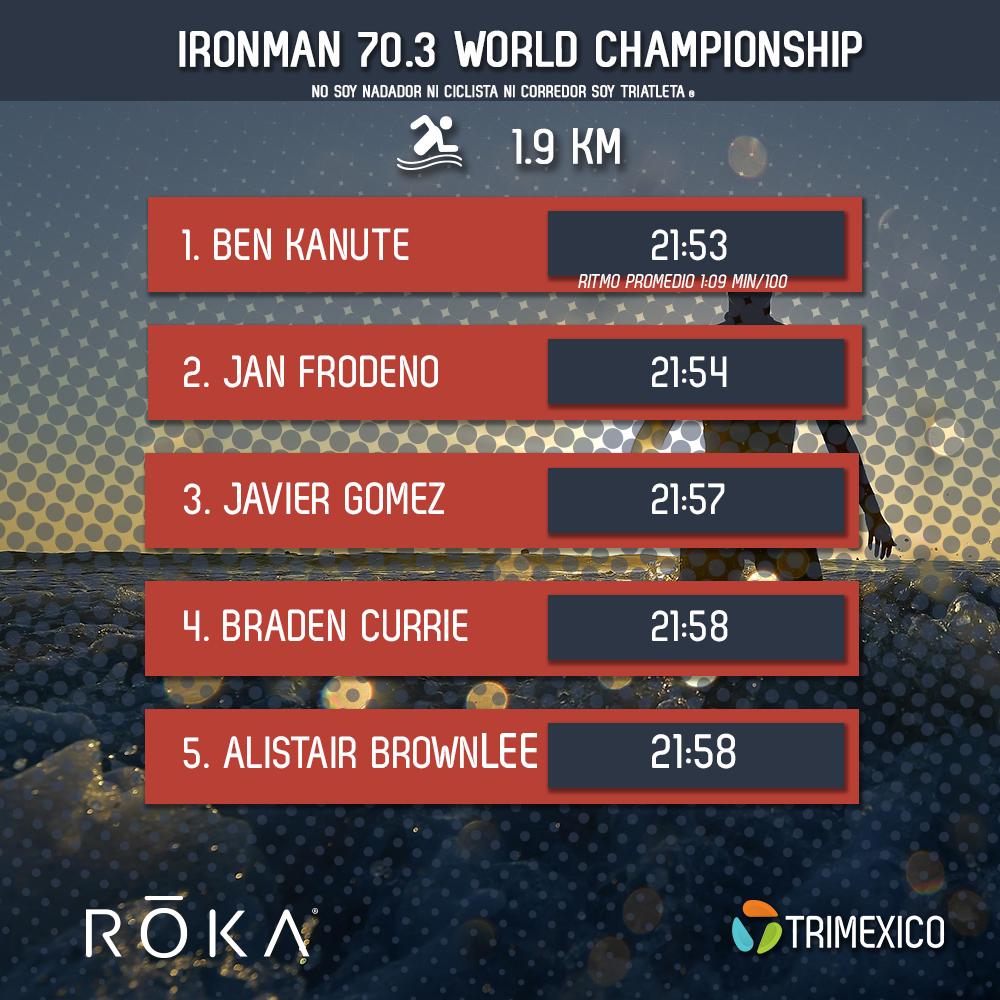 Top 5 natación de Ironman 70.3 World Championship