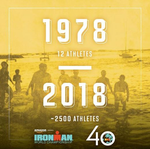 NBC Sports y Facebook Watch tendrán toda la cobertura de KONA 2018.